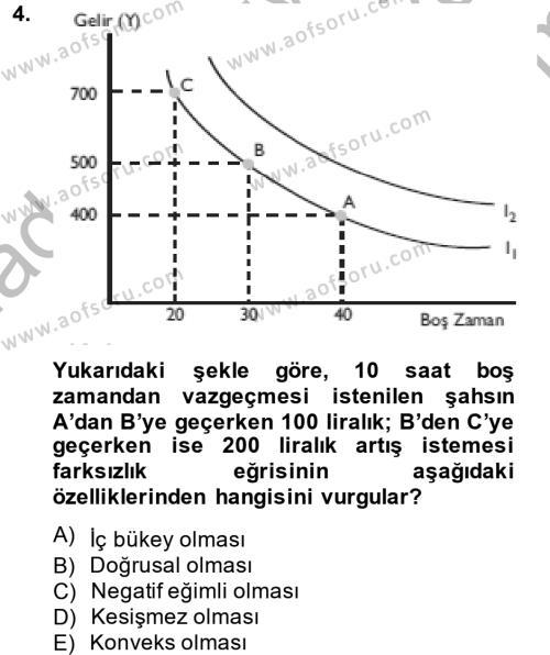 Çalışma Ekonomisi Dersi 2014 - 2015 Yılı Dönem Sonu Sınavı 4. Soru