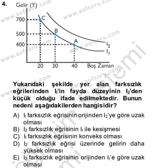 Çalışma Ekonomisi Dersi 2014 - 2015 Yılı Tek Ders Sınav Soruları 4. Soru