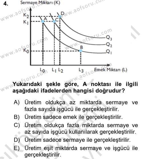 Çalışma Ekonomisi Dersi 2015 - 2016 Yılı (Final) Dönem Sonu Sınav Soruları 4. Soru