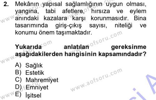 Emlak ve Emlak Yönetimi Bölümü 3. Yarıyıl Bina ve Yapım Bilgisi Dersi 2014 Yılı Güz Dönemi Ara Sınavı 2. Soru