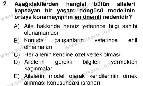 Ev İdaresi Bölümü 3. Yarıyıl Aile İçi Uyumlu Etkileşim Dersi 2014 Yılı Güz Dönemi Tek Ders Sınavı 2. Soru