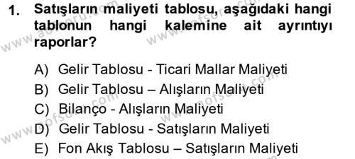 Finansal Tablolar Analizi Dersi 2013 - 2014 Yılı Ara Sınavı 1. Soru