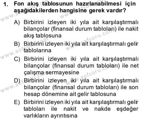 Finansal Tablolar Analizi Dersi 2013 - 2014 Yılı Dönem Sonu Sınavı 1. Soru