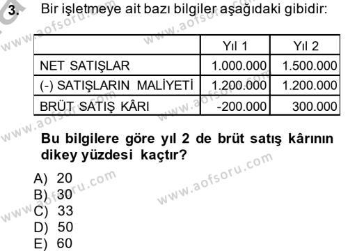 Finansal Tablolar Analizi Dersi 2013 - 2014 Yılı Dönem Sonu Sınavı 3. Soru