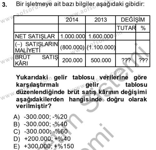 Finansal Tablolar Analizi Dersi 2014 - 2015 Yılı Dönem Sonu Sınavı 3. Soru