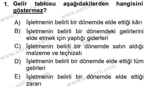 Finansal Tablolar Analizi Dersi 2015 - 2016 Yılı Dönem Sonu Sınavı 1. Soru