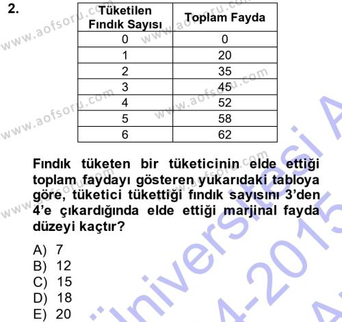 Perakende Satış ve Mağaza Yöneticiliği Bölümü 1. Yarıyıl İktisada Giriş Dersi 2015 Yılı Güz Dönemi Ara Sınavı 2. Soru