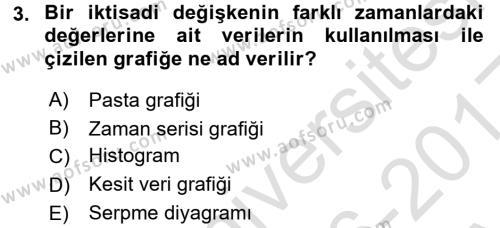İktisada Giriş Dersi 2016 - 2017 Yılı (Vize) Ara Sınavı 3. Soru