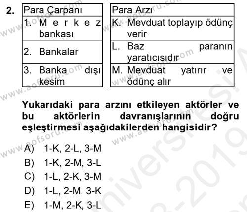 Para Politikası Dersi 2018 - 2019 Yılı (Final) Dönem Sonu Sınav Soruları 2. Soru