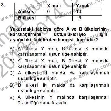 Uluslararası İlişkiler Bölümü 5. Yarıyıl Uluslararası İktisat Teorisi Dersi 2014 Yılı Güz Dönemi Ara Sınavı 3. Soru