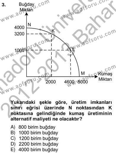 Menkul Kıymetler ve Sermaye Piyasası Bölümü 2. Yarıyıl Ekonomik Analiz Dersi 2013 Yılı Bahar Dönemi Ara Sınavı 3. Soru