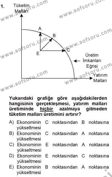 Ekonomik Analiz Dersi 2012 - 2013 Yılı Dönem Sonu Sınavı 1. Soru
