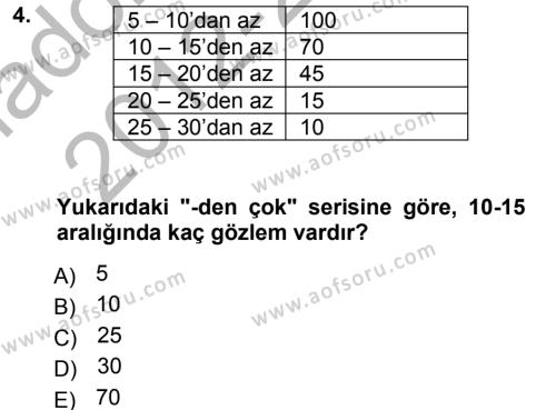 İktisat Bölümü 3. Yarıyıl İstatistik I Dersi 2013 Yılı Güz Dönemi Ara Sınavı 4. Soru