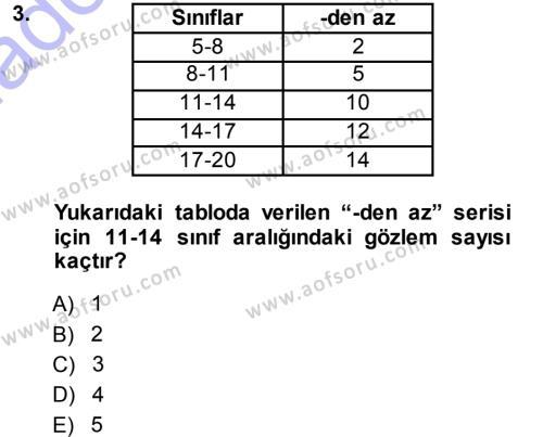 İktisat Bölümü 3. Yarıyıl İstatistik I Dersi 2014 Yılı Güz Dönemi Ara Sınavı 3. Soru