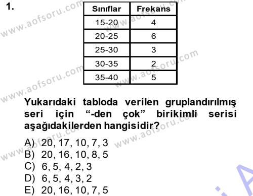 İstatistik 1 Dersi 2014 - 2015 Yılı Ara Sınavı 1. Soru
