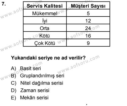 İstatistik Dersi 2014 - 2015 Yılı (Vize) Ara Sınavı 7. Soru