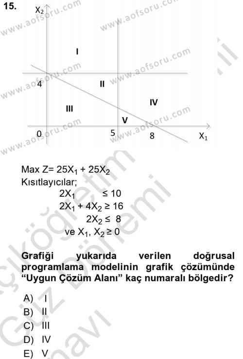 Yöneylem Araştırması 1 Dersi Ara Sınavı Deneme Sınav Soruları 15. Soru