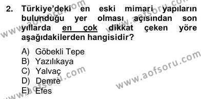 Kültürel Miras ve Turizm Bölümü 4. Yarıyıl Türkiye'nin Kültürel Mirası II Dersi 2013 Yılı Bahar Dönemi Ara Sınavı 2. Soru
