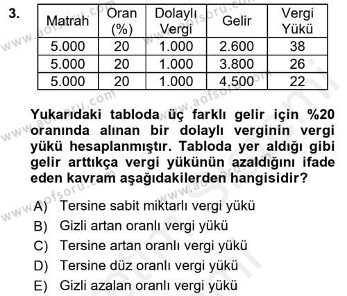 Vergi Teorisi Dersi 2017 - 2018 Yılı (Final) Dönem Sonu Sınav Soruları 3. Soru