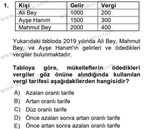 Vergi Teorisi Dersi 2018 - 2019 Yılı (Vize) Ara Sınav Soruları 1. Soru