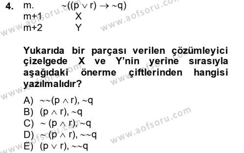 Sembolik Mantık Dersi 2013 - 2014 Yılı Dönem Sonu Sınavı 4. Soru