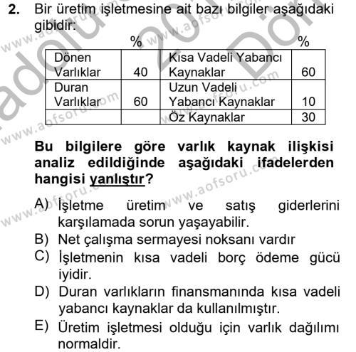 Mali Analiz Dersi 2012 - 2013 Yılı (Final) Dönem Sonu Sınavı 2. Soru