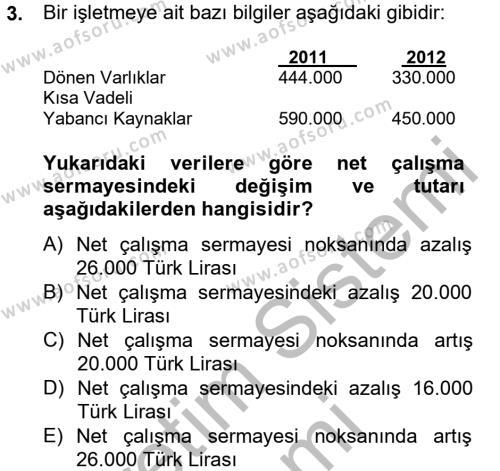 Mali Analiz Dersi 2012 - 2013 Yılı Dönem Sonu Sınavı 3. Soru