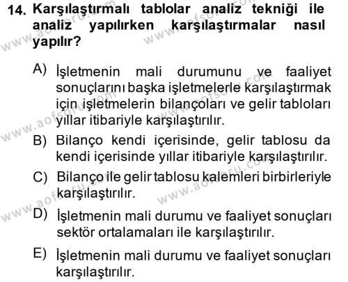 Mali Analiz Dersi Ara Sınavı Deneme Sınav Soruları 14. Soru