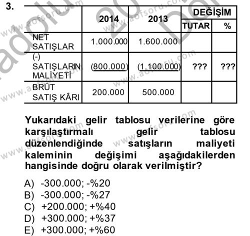 Bankacılık ve Sigortacılık Bölümü 4. Yarıyıl Mali Analiz Dersi 2015 Yılı Bahar Dönemi Dönem Sonu Sınavı 3. Soru