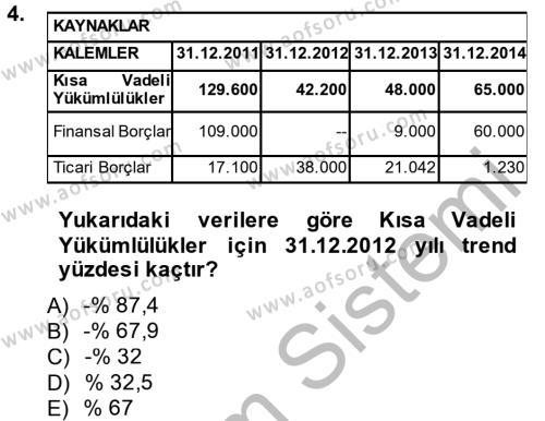Mali Analiz Dersi 2014 - 2015 Yılı (Final) Dönem Sonu Sınavı 4. Soru