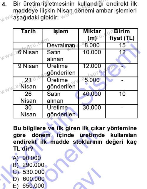 Maliyet Muhasebesi Dersi 2013 - 2014 Yılı Dönem Sonu Sınavı 4. Soru