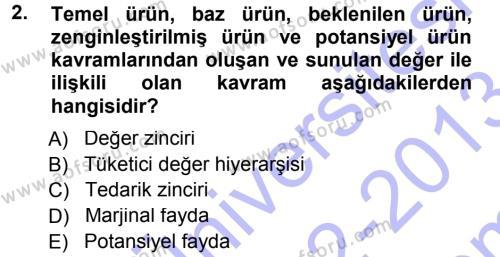 Emlak ve Emlak Yönetimi Bölümü 1. Yarıyıl Pazarlama Yönetimi Dersi 2013 Yılı Güz Dönemi Dönem Sonu Sınavı 2. Soru