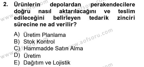 Lojistik Bölümü 4. Yarıyıl Tedarik Zinciri Yönetimi Dersi 2013 Yılı Bahar Dönemi Ara Sınavı 2. Soru