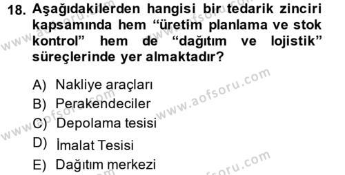 Tedarik Zinciri Yönetimi Dersi 2013 - 2014 Yılı Tek Ders Sınavı 18. Soru 1. Soru