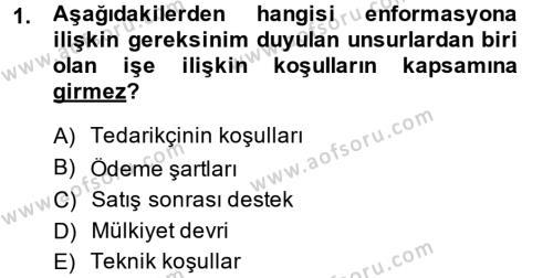 Tedarik Zinciri Yönetimi Dersi 2014 - 2015 Yılı Ara Sınavı 1. Soru