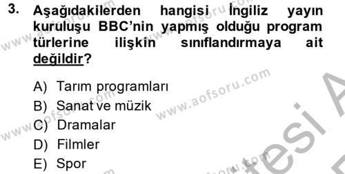 Radyo ve Televizyon Stüdyoları Dersi 2013 - 2014 Yılı (Vize) Ara Sınav Soruları 3. Soru