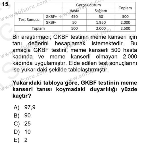 Sağlık Alanında İstatistik Dersi Dönem Sonu Sınavı Deneme Sınav Soruları 15. Soru