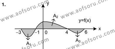 Çalışma Ekonomisi ve Endüstri İlişkileri Bölümü 2. Yarıyıl Sosyoloji II Dersi 2013 Yılı Bahar Dönemi Ara Sınavı 1. Soru