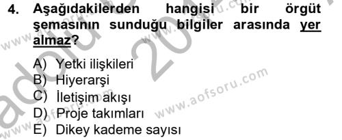 Spor Yönetimi Bölümü 2. Yarıyıl Spor Yönetimi Dersi 2015 Yılı Bahar Dönemi Ara Sınavı 4. Soru