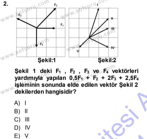 Teknolojinin Bilimsel İlkeleri 1 Dersi 2013 - 2014 Yılı Ara Sınavı 2. Soru